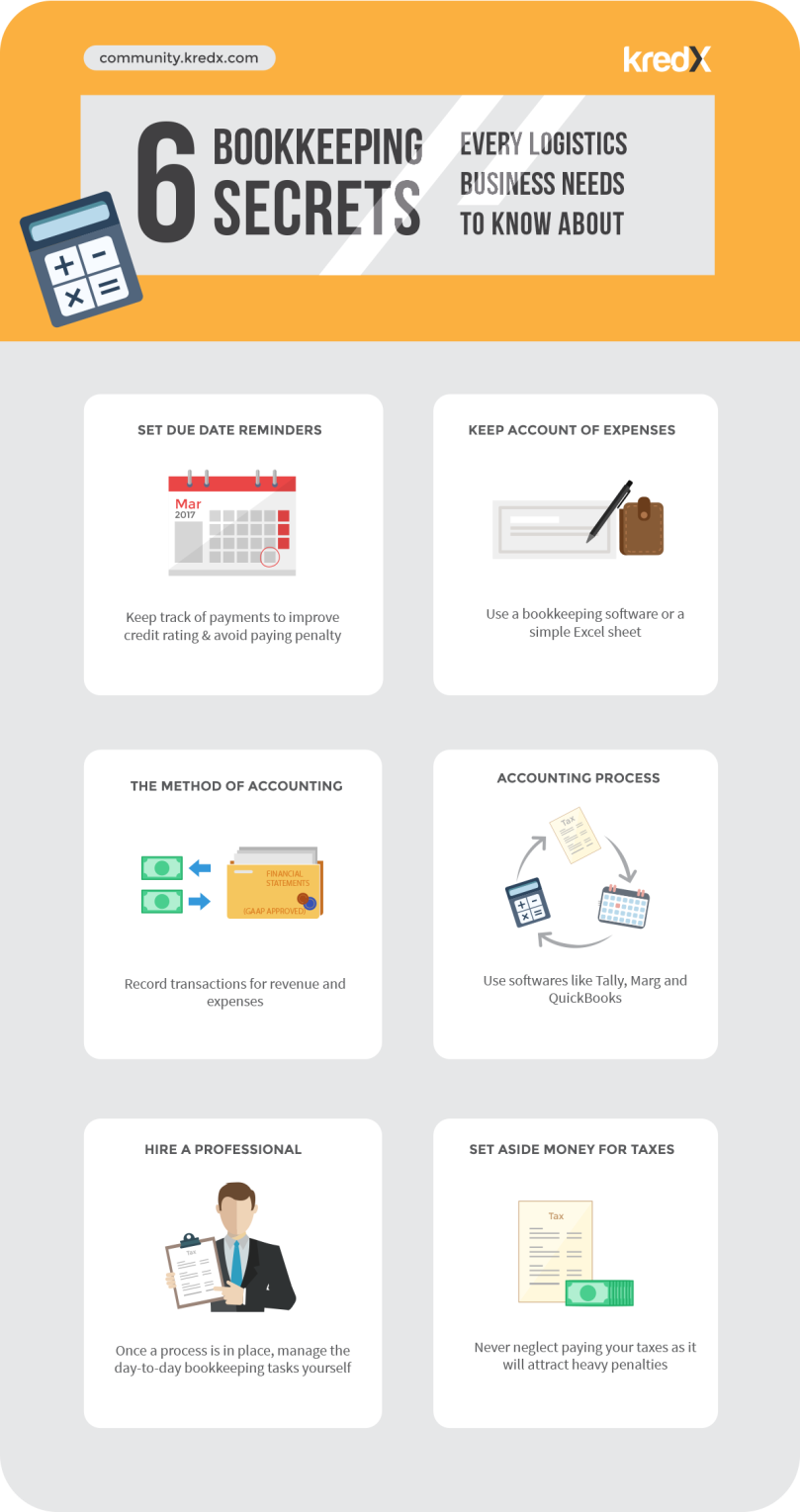 Infographic on bookkeeping secrets for logistics businesses