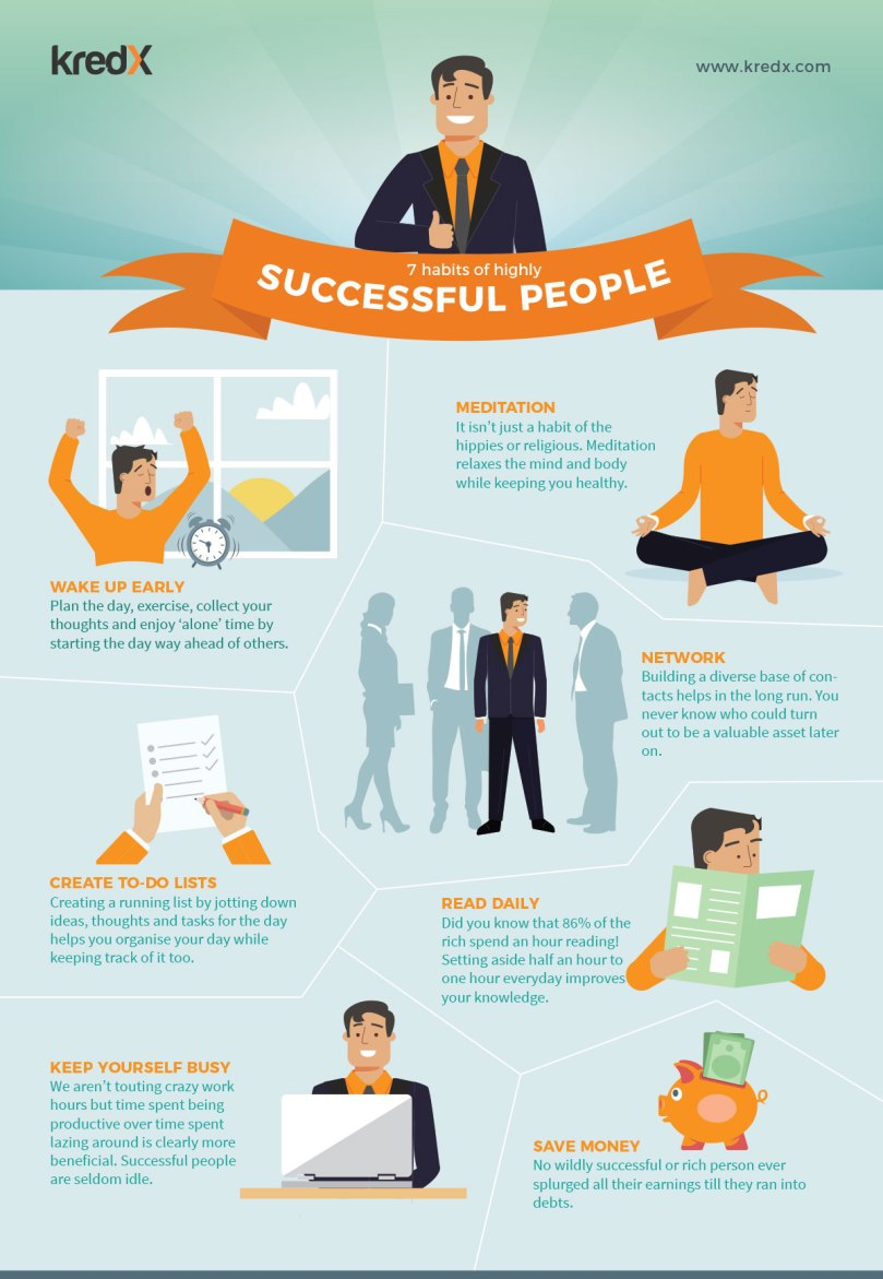 Infographic: 7 Habits of successful people