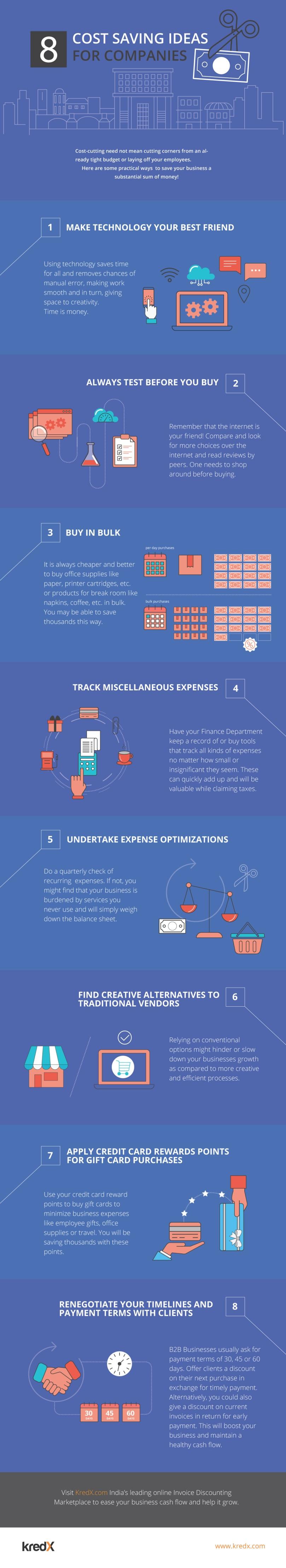 KredX- 8 Cost Saving Ideas for Business