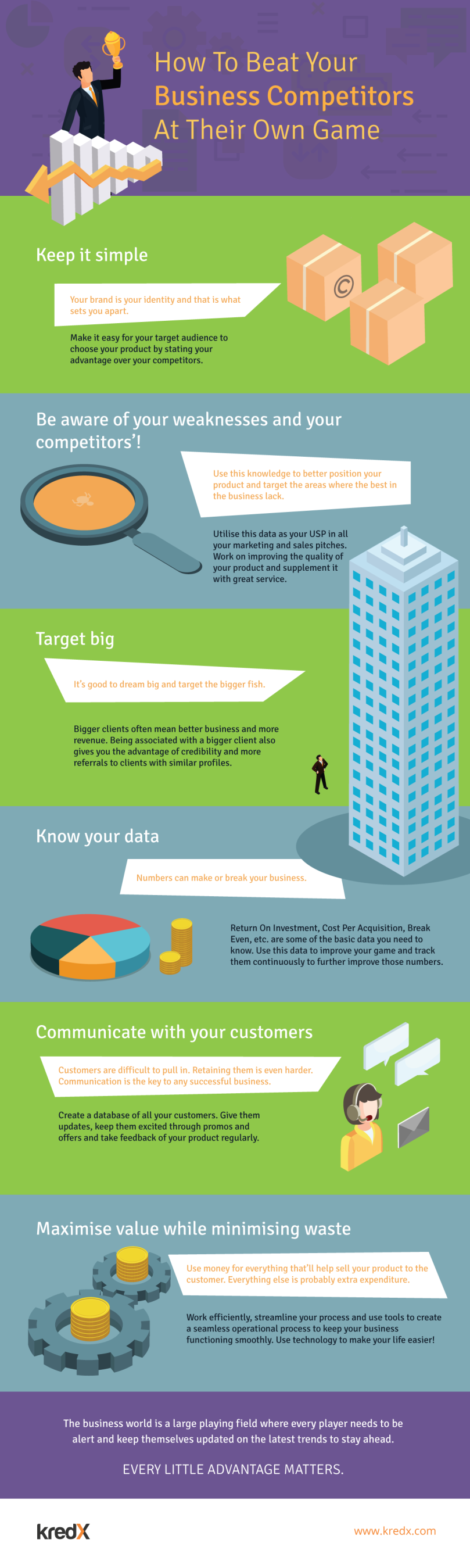 Infographic: How to beat your competitors in business